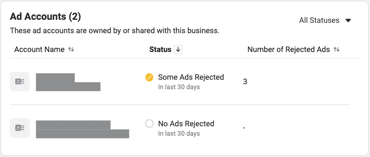 FB-Violating Ad Policies
